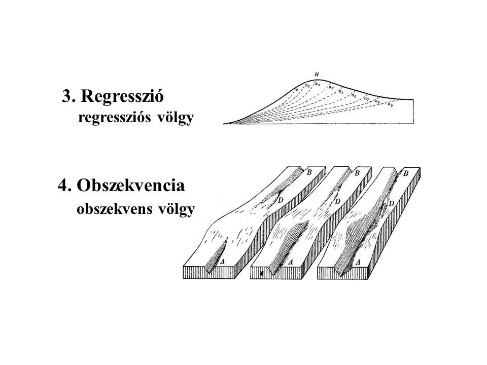 3. Regresszió regressziós völgy 4. Obszekvencia obszekvens völgy