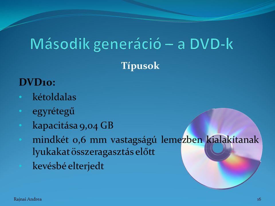 Második generáció – a DVD-k