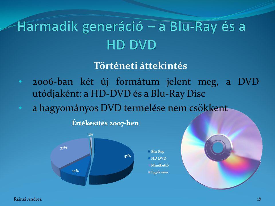 Harmadik generáció – a Blu-Ray és a HD DVD