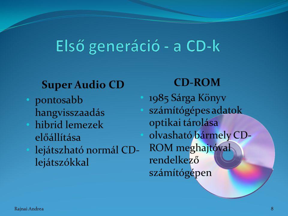 Első generáció - a CD-k CD-ROM Super Audio CD 1985 Sárga Könyv