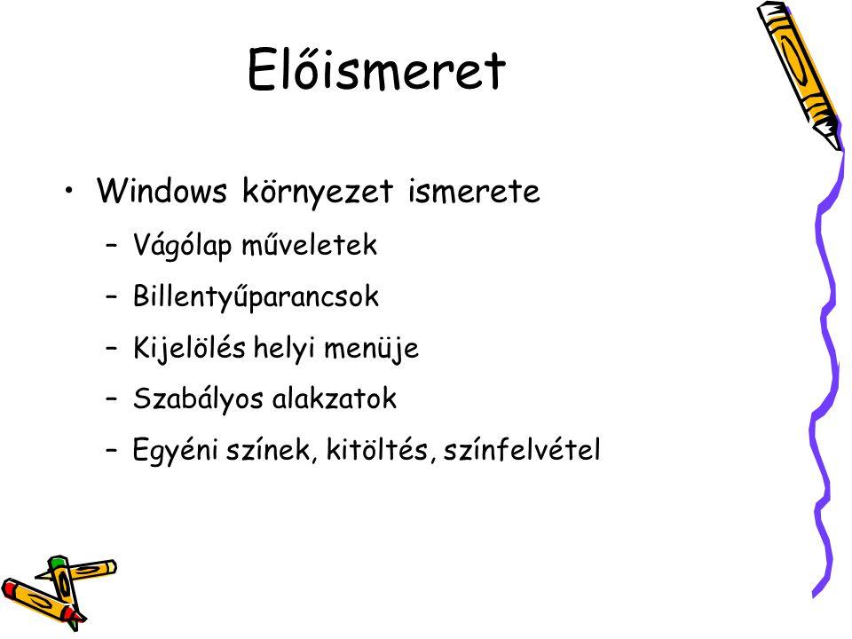 Előismeret Windows környezet ismerete Vágólap műveletek