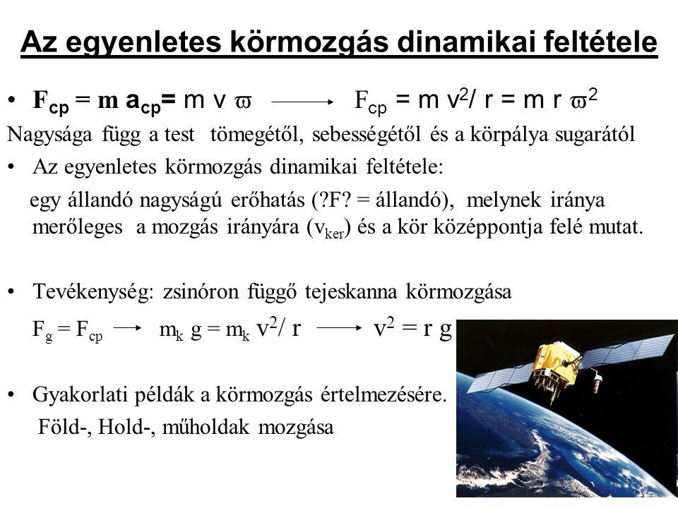 Az egyenletes körmozgás dinamikai feltétele