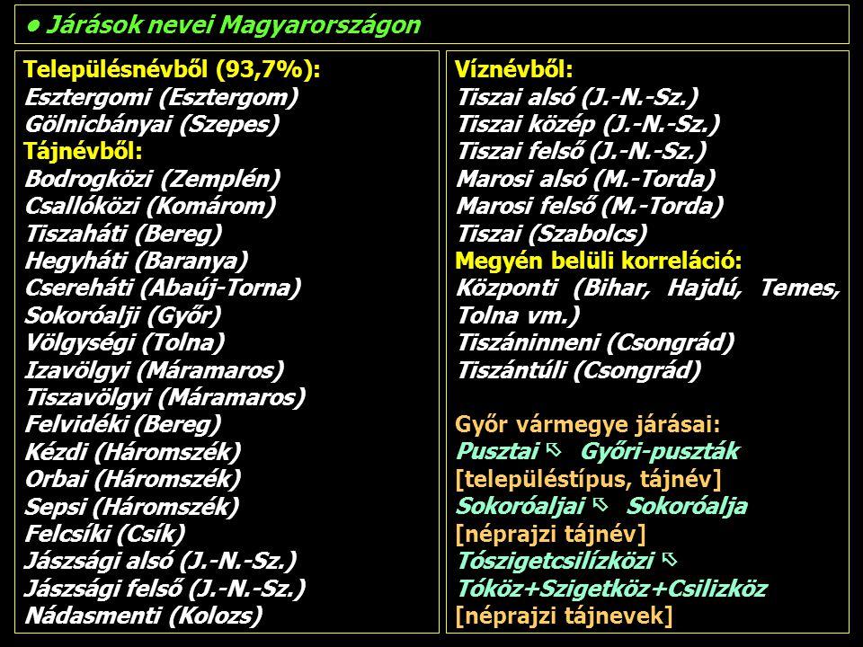 • Járások nevei Magyarországon