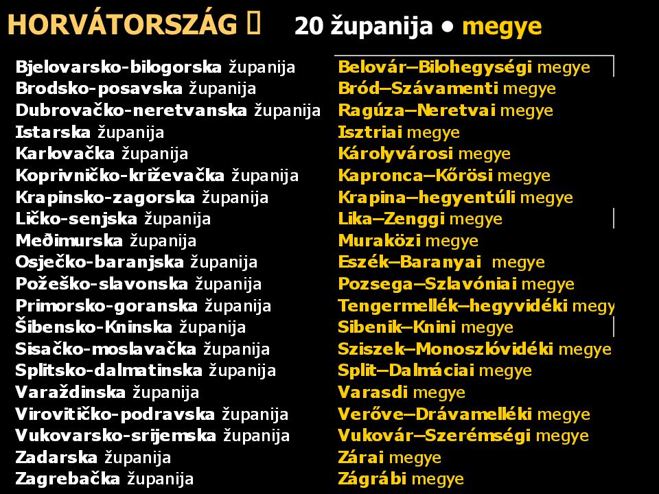 HORVÁTORSZÁG ő 20 županija • megye