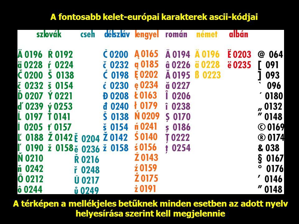A fontosabb kelet-európai karakterek ascii-kódjai