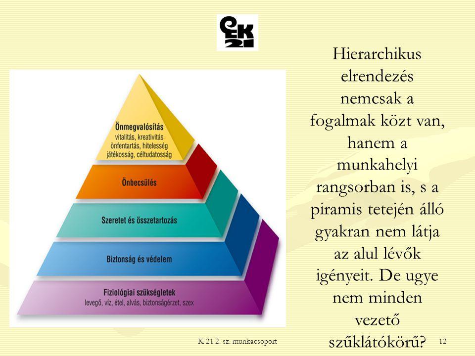 Hierarchikus elrendezés nemcsak a fogalmak közt van, hanem a munkahelyi rangsorban is, s a piramis tetején álló gyakran nem látja az alul lévők igényeit. De ugye nem minden vezető szűklátókörű