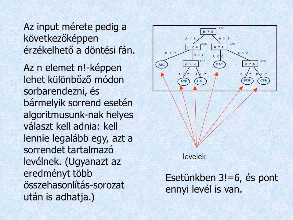Az input mérete pedig a következőképpen érzékelhető a döntési fán.