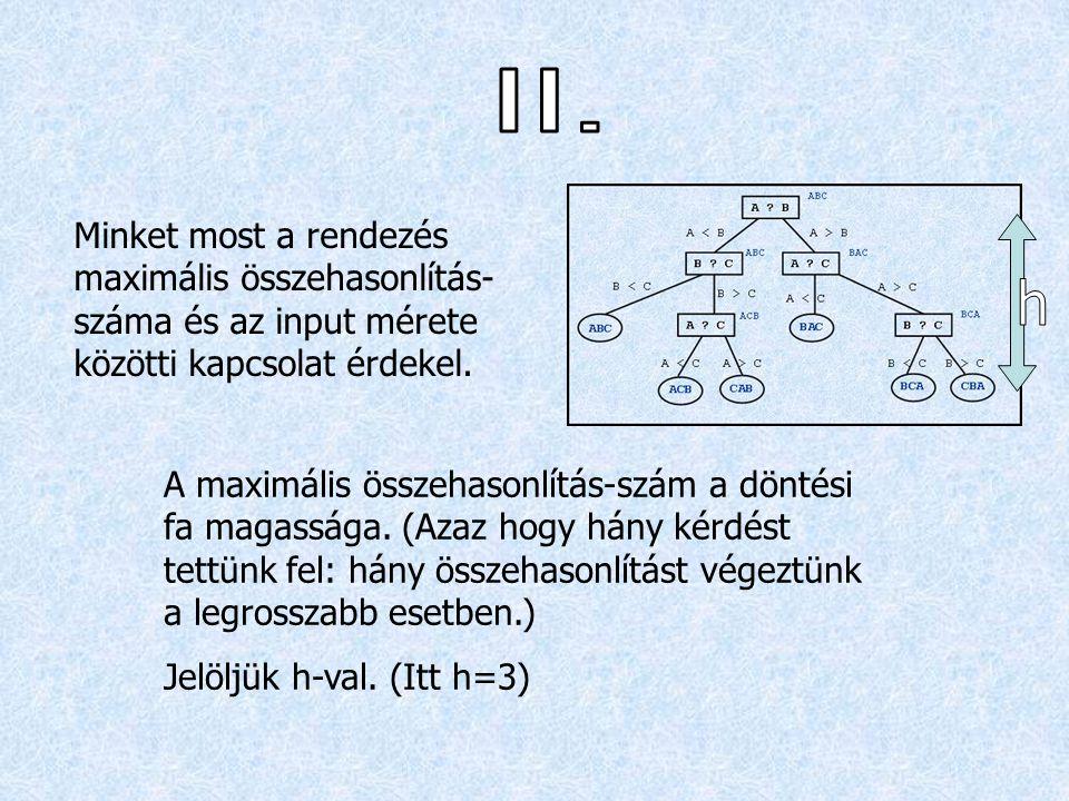 II. Minket most a rendezés maximális összehasonlítás-száma és az input mérete közötti kapcsolat érdekel.