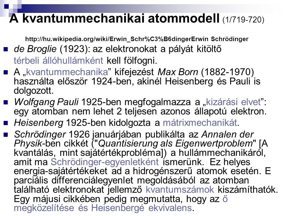 A kvantummechanikai atommodell (1/719-720) http://hu. wikipedia