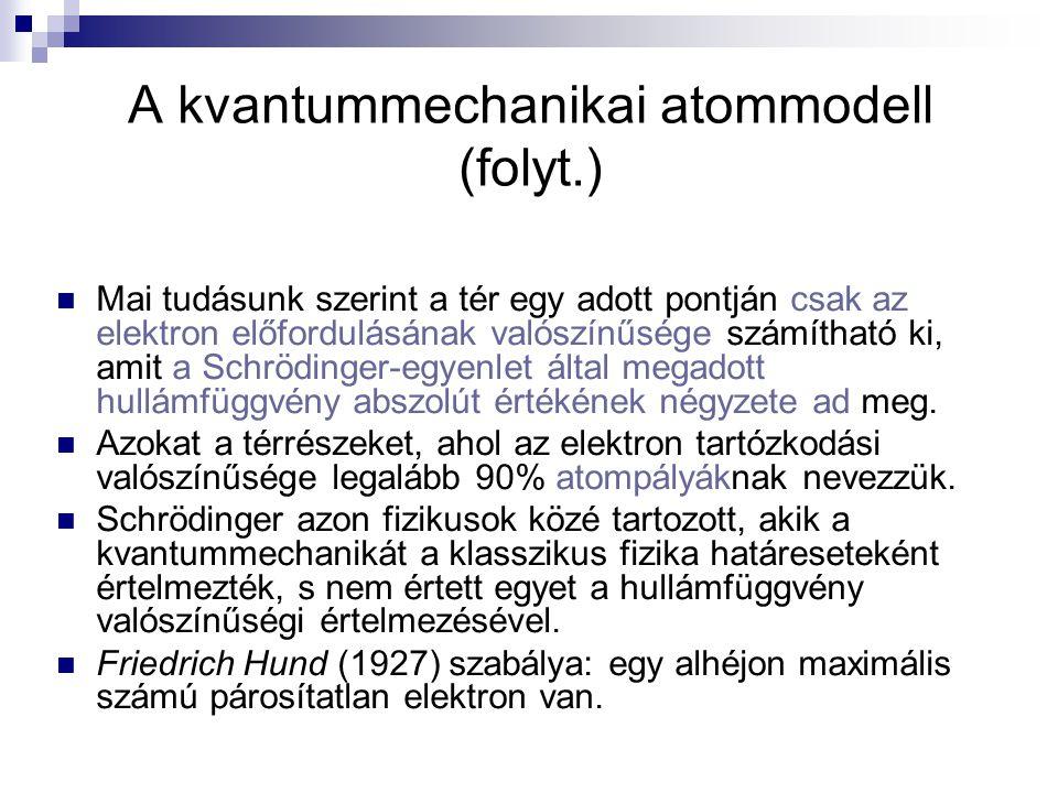 A kvantummechanikai atommodell (folyt.)