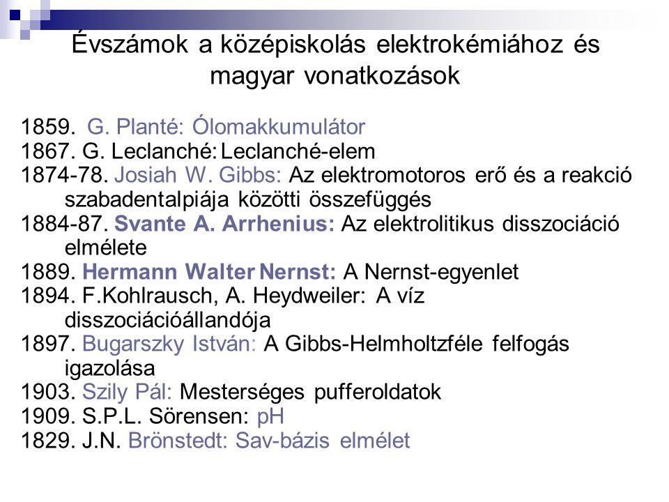 Évszámok a középiskolás elektrokémiához és magyar vonatkozások