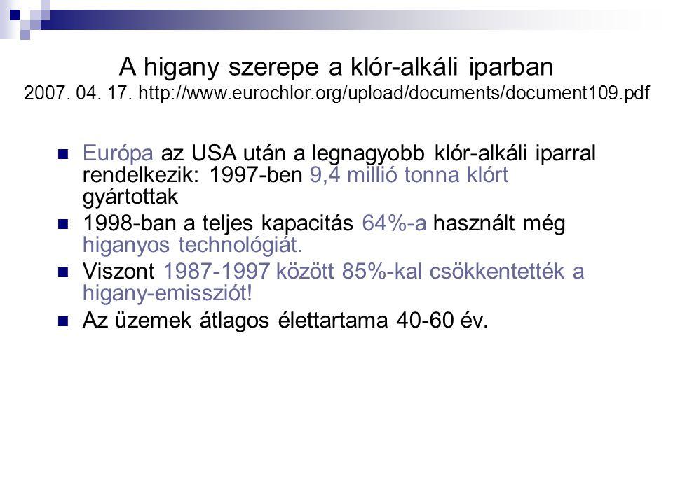 A higany szerepe a klór-alkáli iparban 2007. 04. 17. http://www