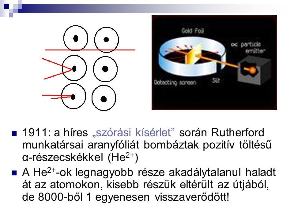 """1911: a híres """"szórási kísérlet során Rutherford munkatársai aranyfóliát bombáztak pozitív töltésű α-részecskékkel (He2+)"""