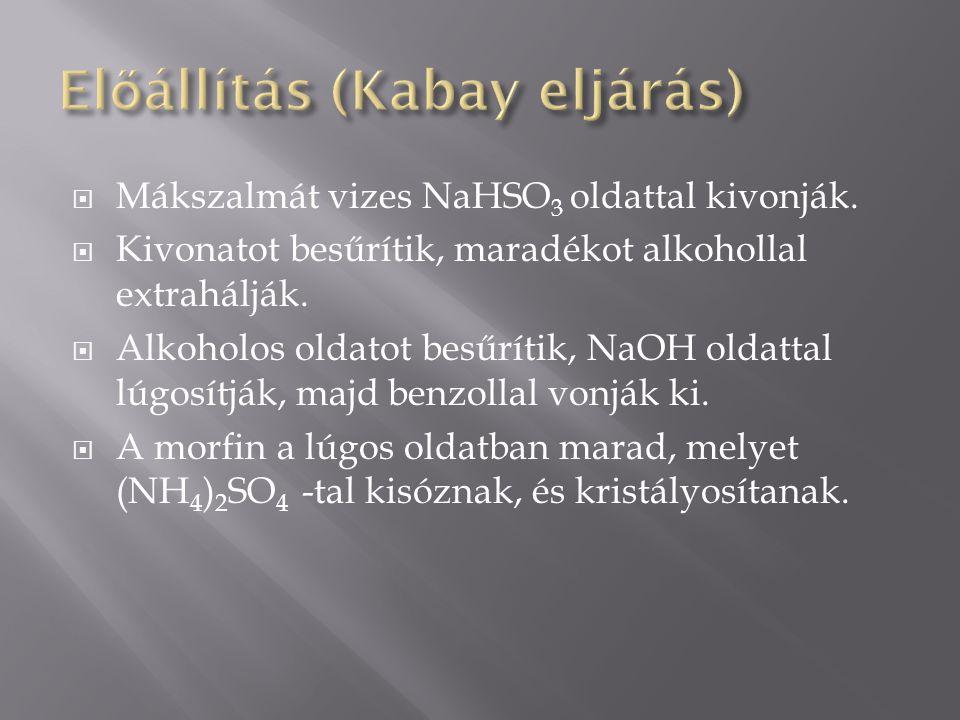 Előállítás (Kabay eljárás)