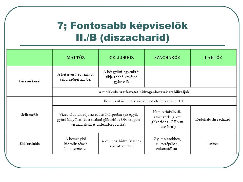 7; Fontosabb képviselők II./B (diszacharid)