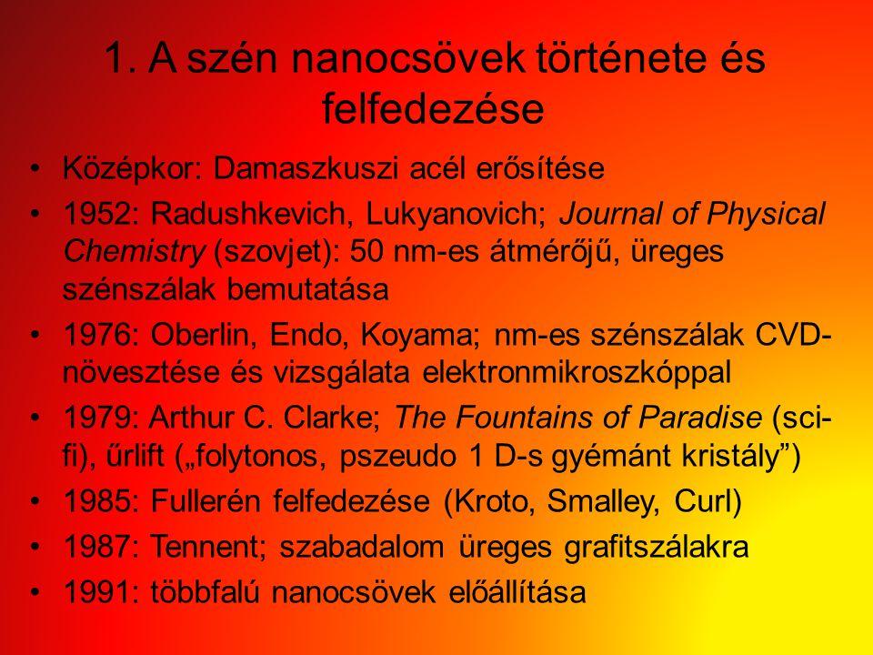 1. A szén nanocsövek története és felfedezése