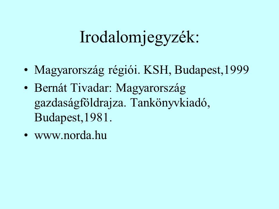 Irodalomjegyzék: Magyarország régiói. KSH, Budapest,1999