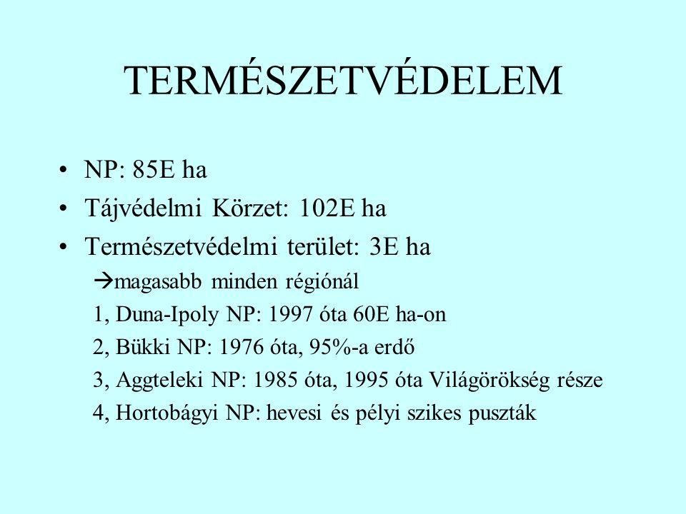TERMÉSZETVÉDELEM NP: 85E ha Tájvédelmi Körzet: 102E ha