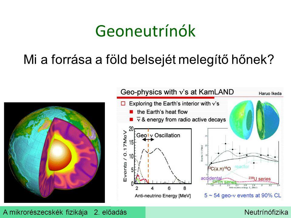 Geoneutrínók Mi a forrása a föld belsejét melegítő hőnek