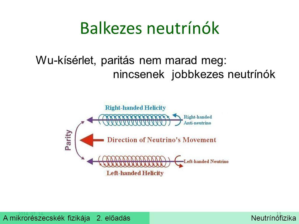 Balkezes neutrínók Wu-kísérlet, paritás nem marad meg: