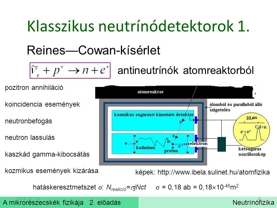 Klasszikus neutrínódetektorok 1.