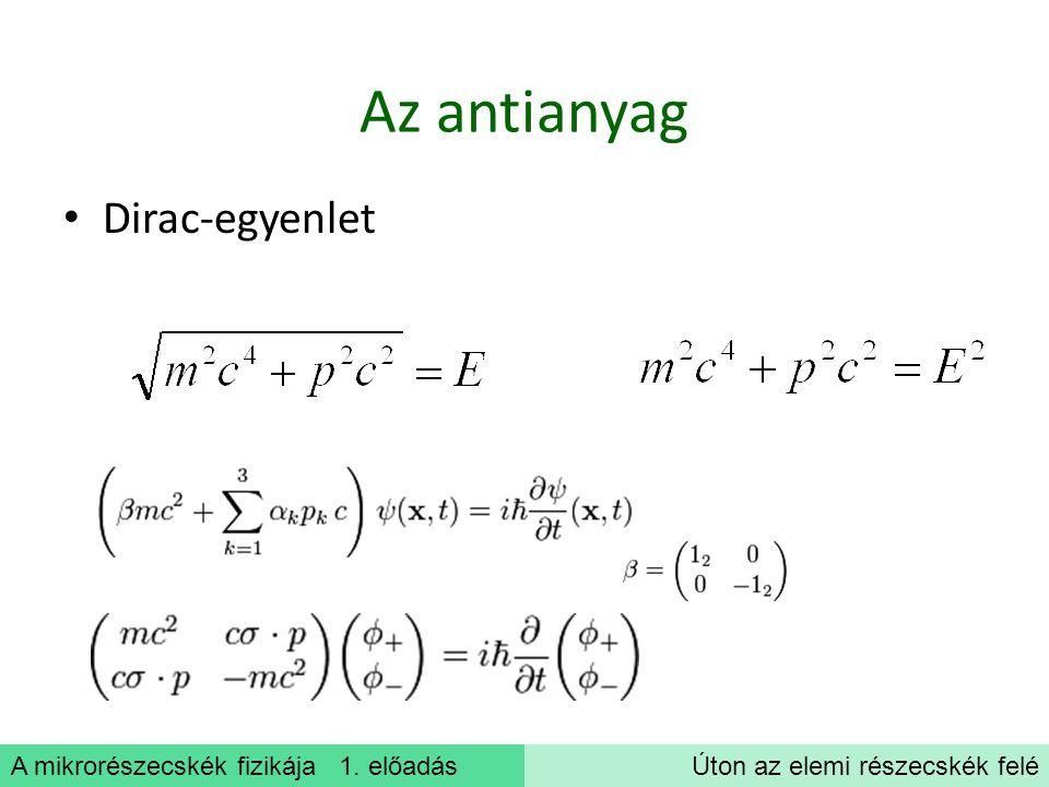 Az antianyag Dirac-egyenlet
