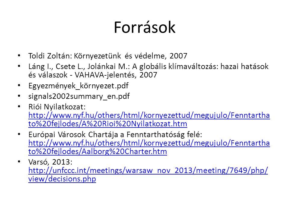 Források Toldi Zoltán: Környezetünk és védelme, 2007