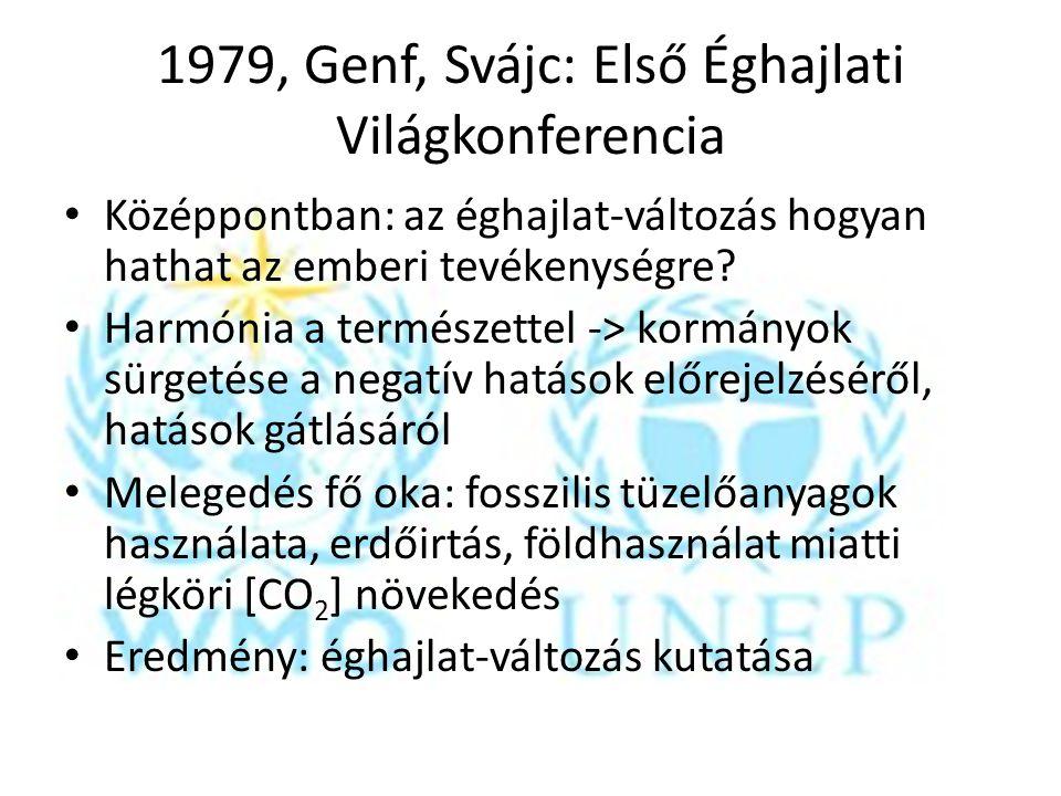 1979, Genf, Svájc: Első Éghajlati Világkonferencia