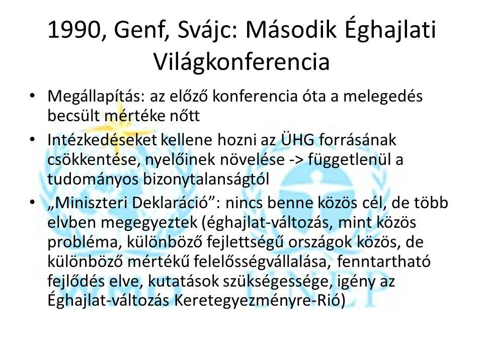 1990, Genf, Svájc: Második Éghajlati Világkonferencia