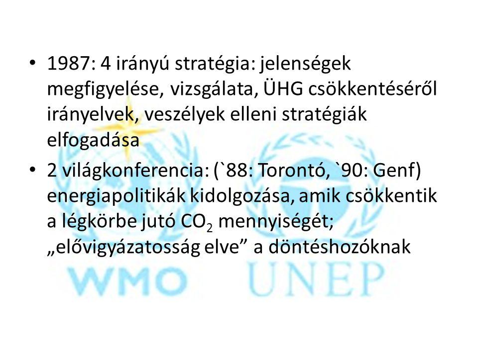 1987: 4 irányú stratégia: jelenségek megfigyelése, vizsgálata, ÜHG csökkentéséről irányelvek, veszélyek elleni stratégiák elfogadása