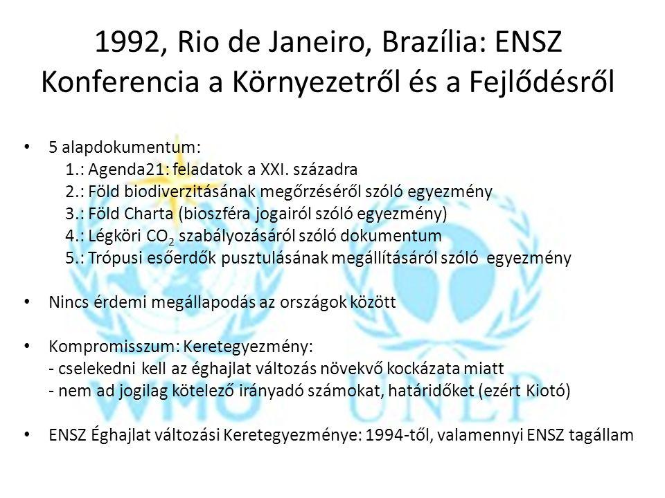 1992, Rio de Janeiro, Brazília: ENSZ Konferencia a Környezetről és a Fejlődésről