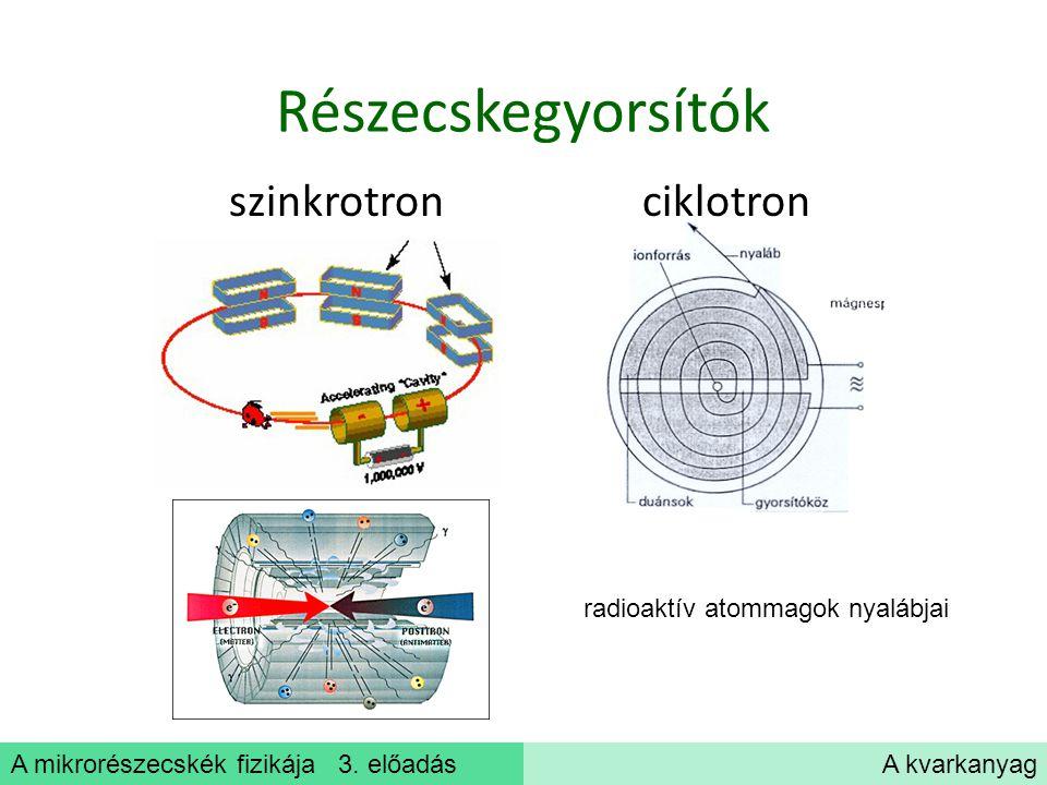 szinkrotron ciklotron