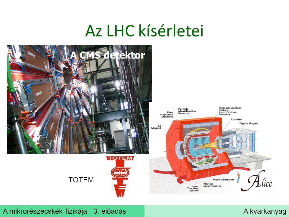 Az LHC kísérletei A CMS detektor TOTEM