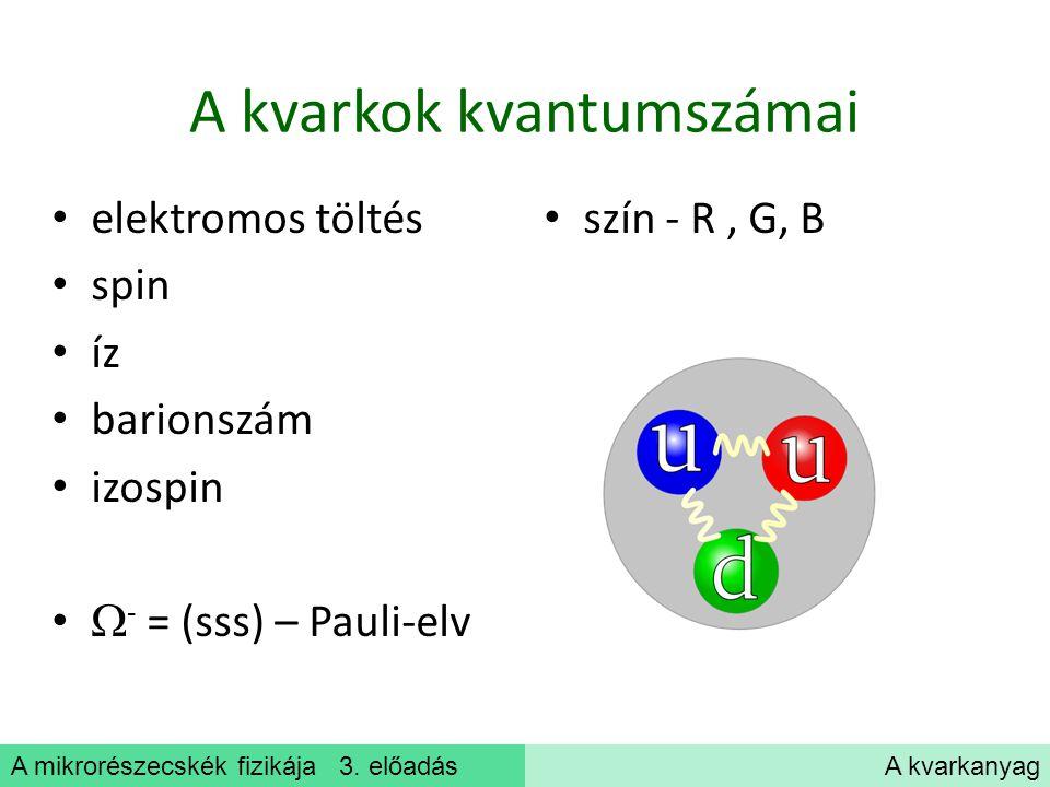 A kvarkok kvantumszámai