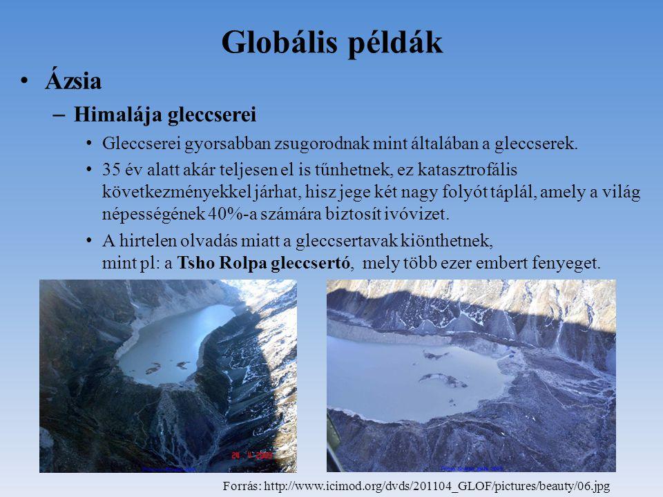 Globális példák Ázsia Himalája gleccserei