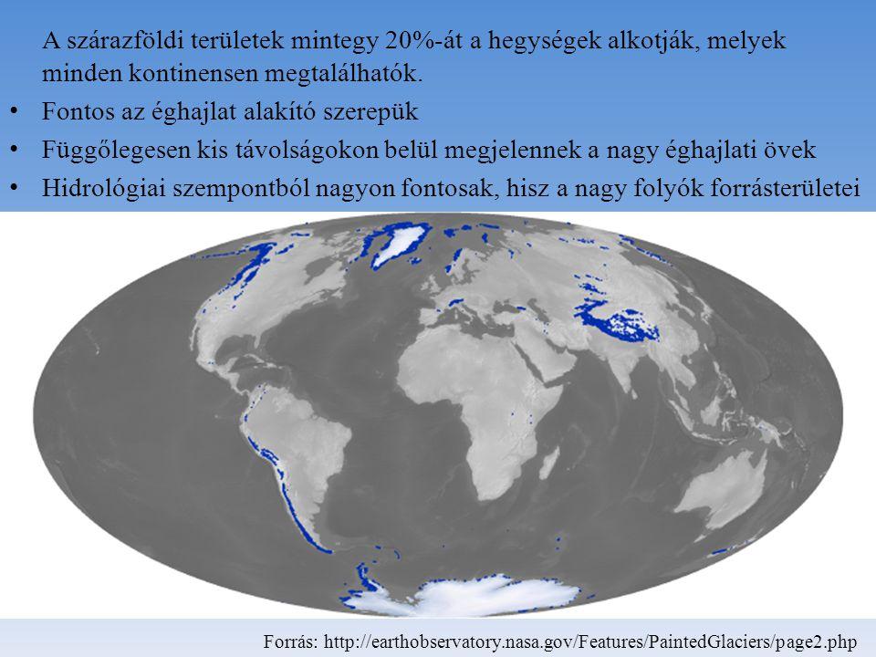 Fontos az éghajlat alakító szerepük