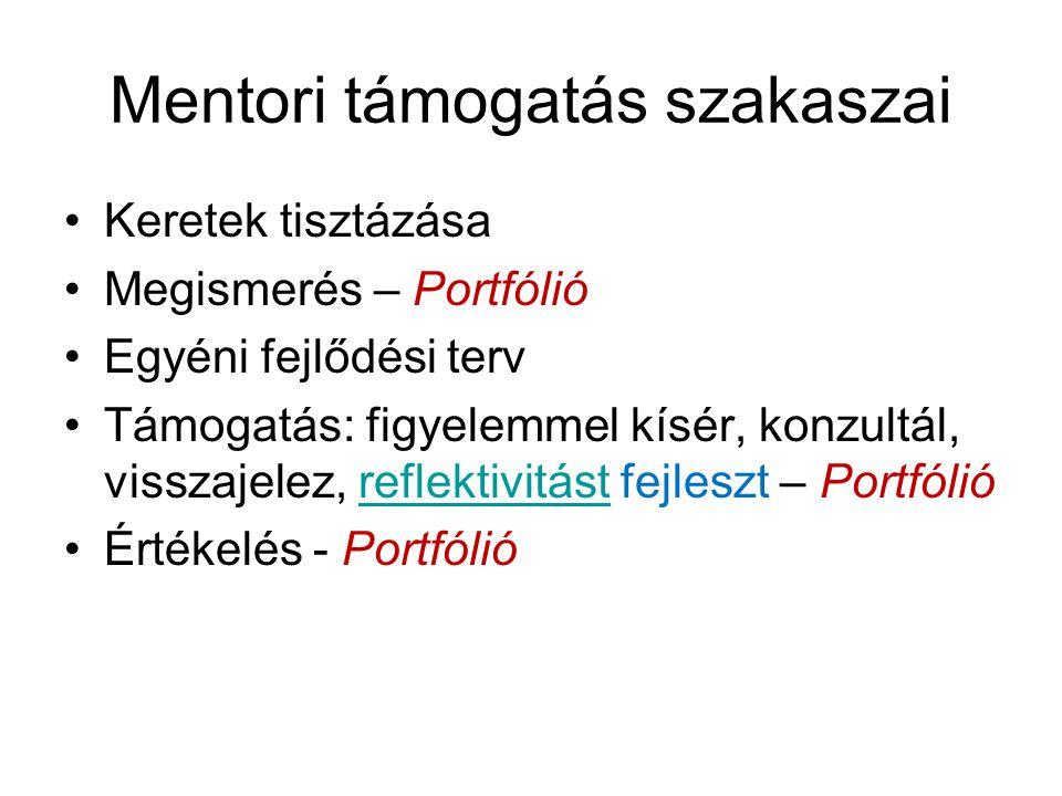 Mentori támogatás szakaszai