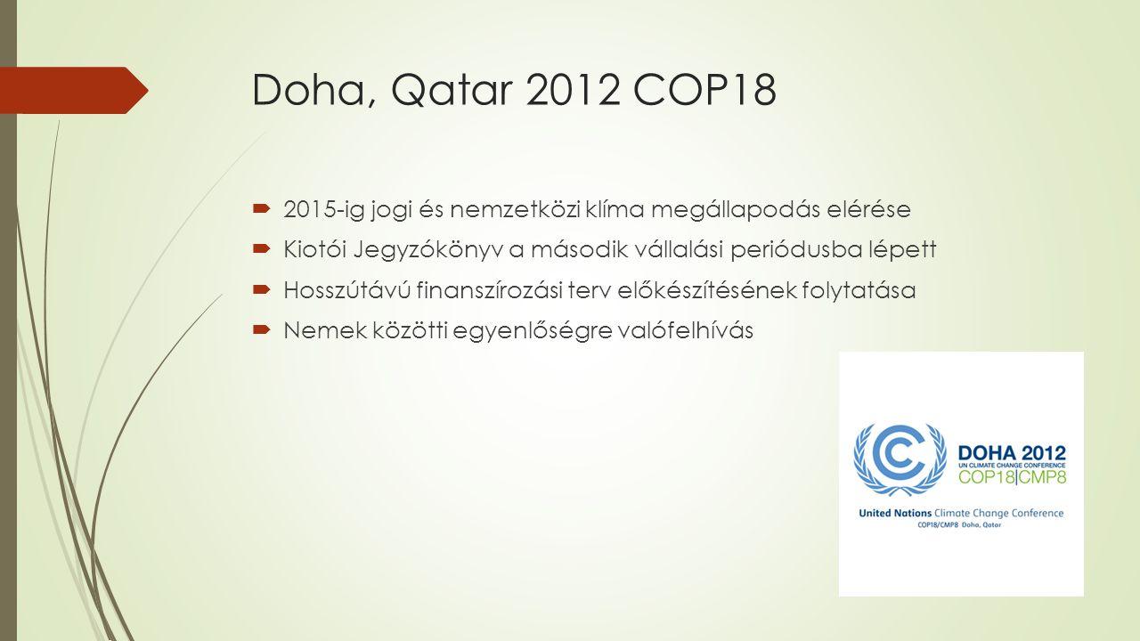 Doha, Qatar 2012 COP18 2015-ig jogi és nemzetközi klíma megállapodás elérése. Kiotói Jegyzókönyv a második vállalási periódusba lépett.