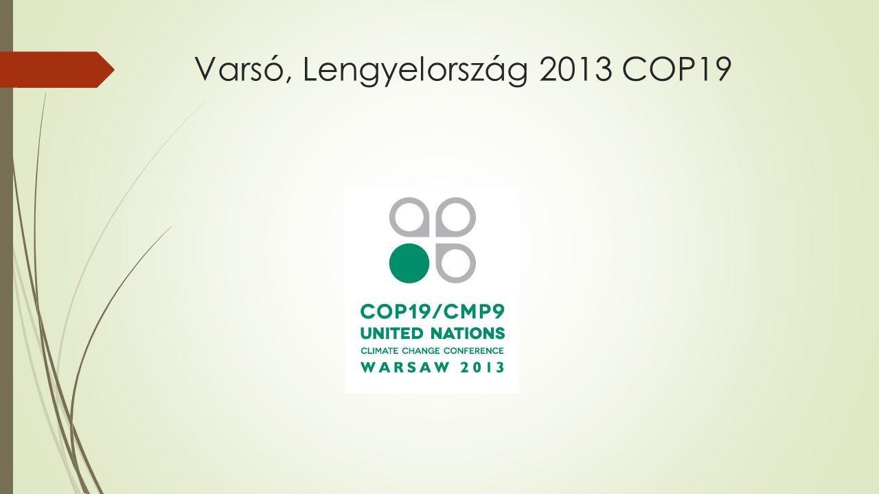 Varsó, Lengyelország 2013 COP19