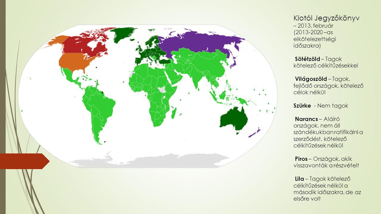 Kiotói Jegyzőkönyv – 2013. február