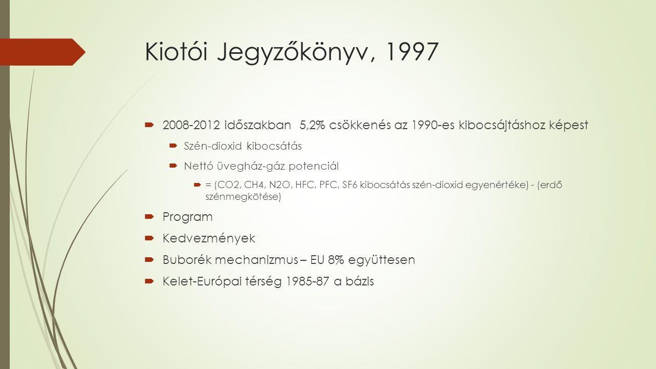 Kiotói Jegyzőkönyv, 1997 2008-2012 időszakban 5,2% csökkenés az 1990-es kibocsájtáshoz képest. Szén-dioxid kibocsátás.
