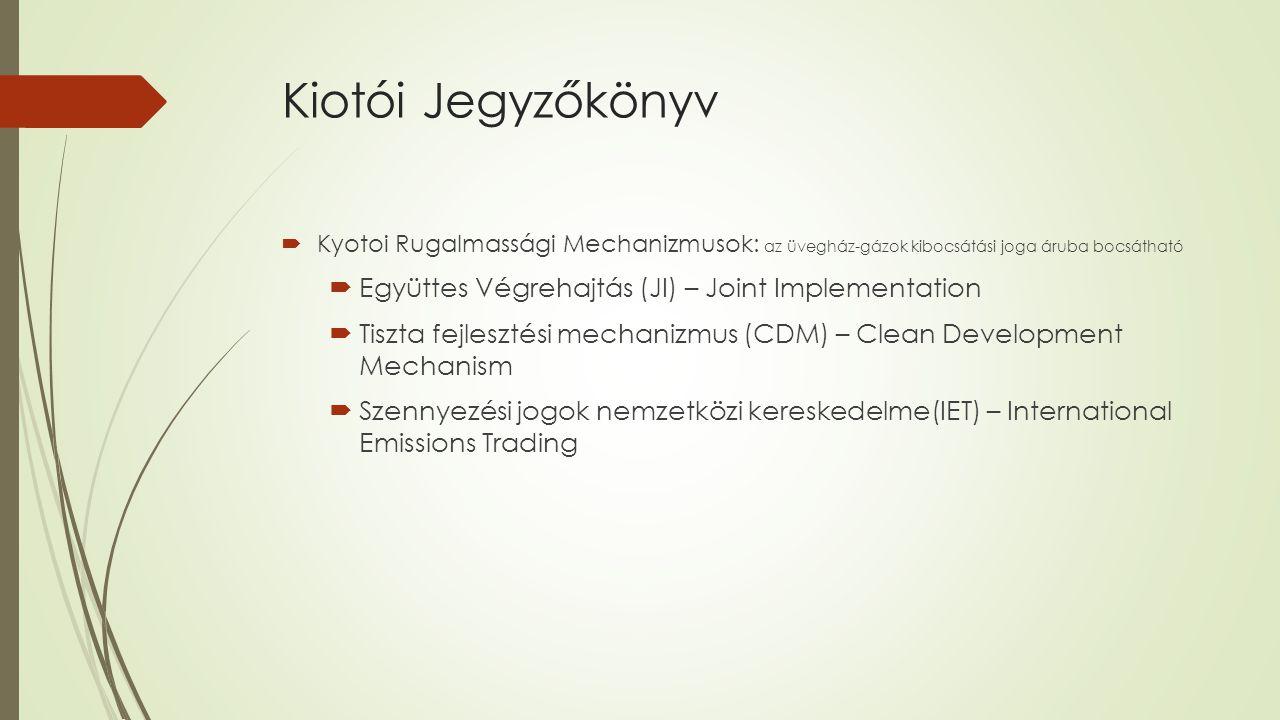 Kiotói Jegyzőkönyv Együttes Végrehajtás (JI) – Joint Implementation