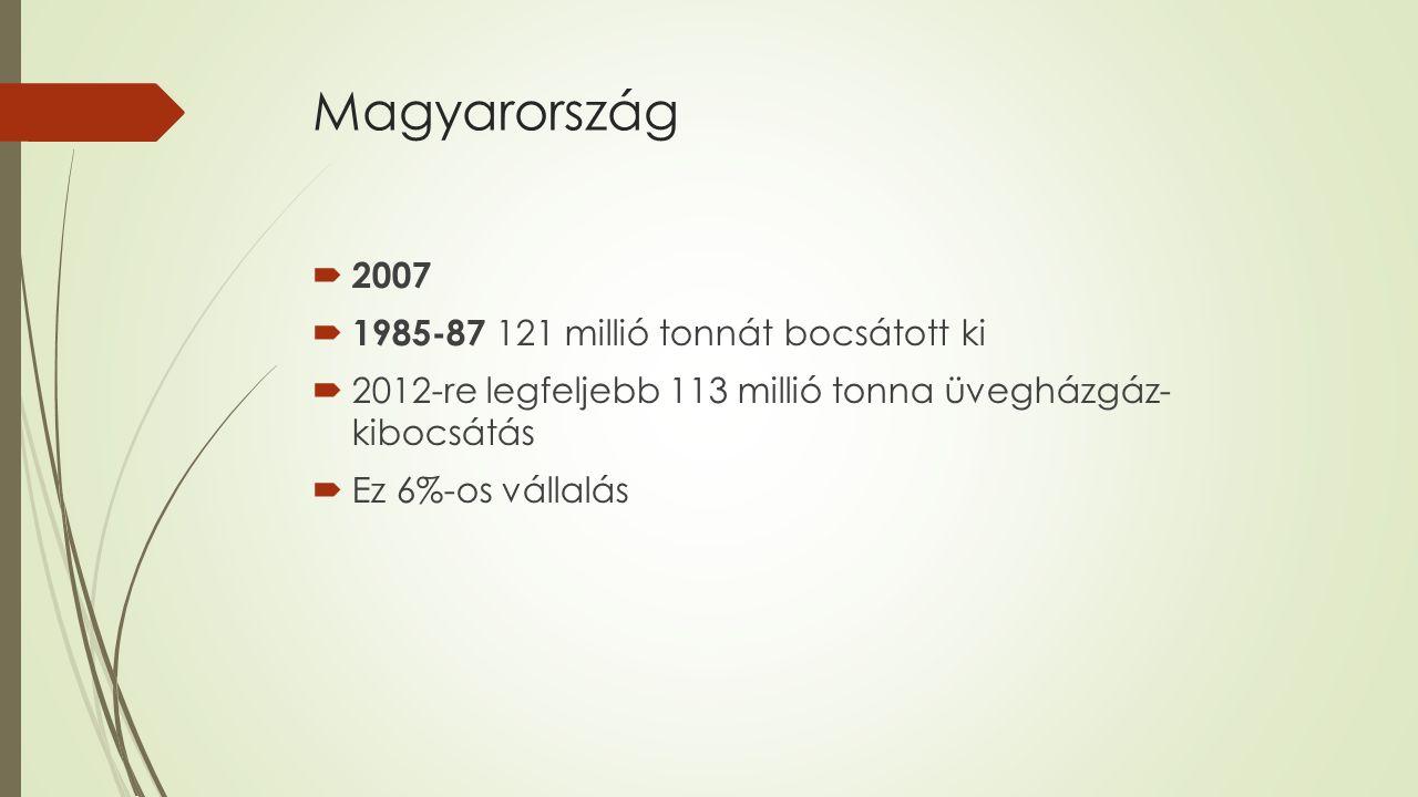 Magyarország 2007 1985-87 121 millió tonnát bocsátott ki