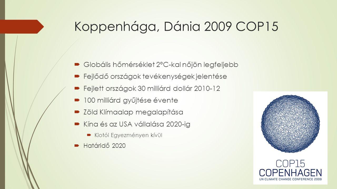 Koppenhága, Dánia 2009 COP15 Globális hőmérséklet 2°C-kal nőjön legfeljebb. Fejlődő országok tevékenységek jelentése.