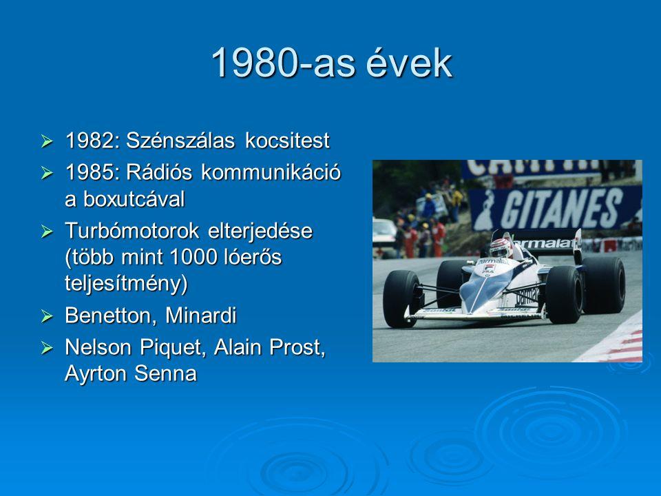 1980-as évek 1982: Szénszálas kocsitest