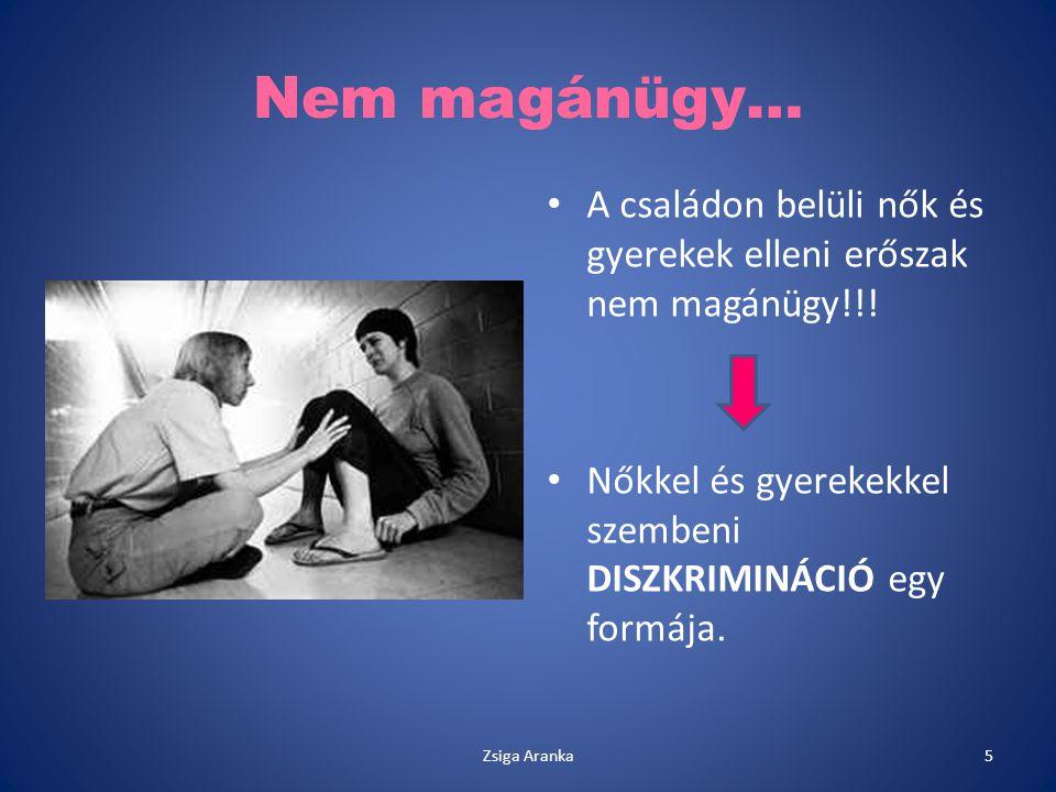 Nem magánügy… A családon belüli nők és gyerekek elleni erőszak nem magánügy!!! Nőkkel és gyerekekkel szembeni DISZKRIMINÁCIÓ egy formája.