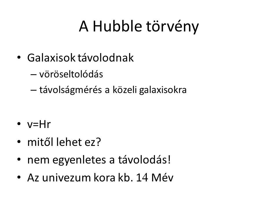A Hubble törvény Galaxisok távolodnak v=Hr mitől lehet ez