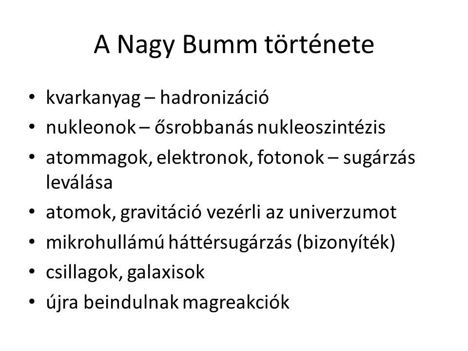 A Nagy Bumm története kvarkanyag – hadronizáció