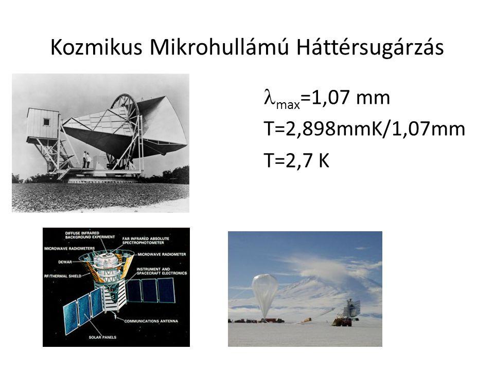 Kozmikus Mikrohullámú Háttérsugárzás