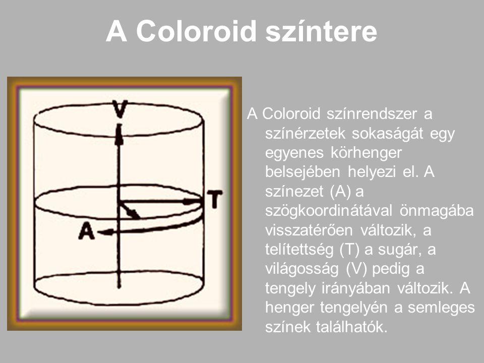 A Coloroid színtere